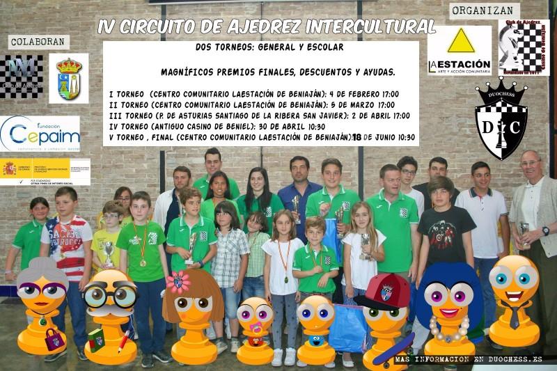 IV Circuito CAC Beniaján