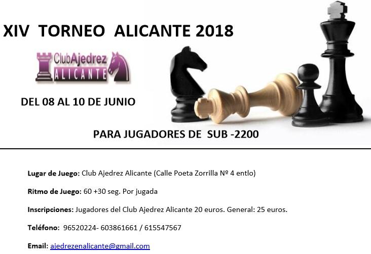 IRT Sub-2200 Alicante